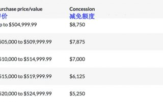 first-home-concession-amount